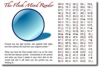 Bildschirm Flash Mind Reader