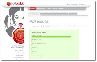 Umfrageergebnis bei PollDaddy