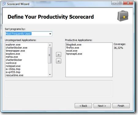 Produktivitäts Wizard